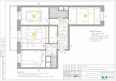 Ведомость отделки при проектировании дизайн-проекта